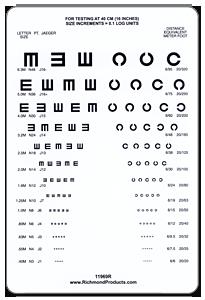 Richmond Landolt C and Tumbling E Near Vision Card – 40cm